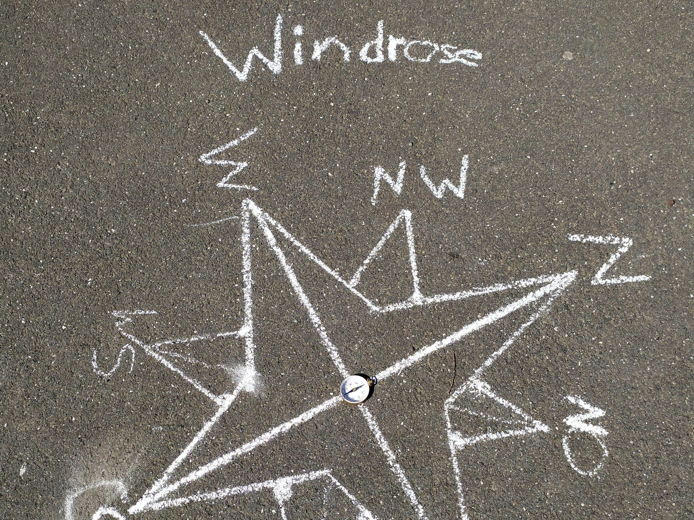 Windrosen auf dem Schulhof